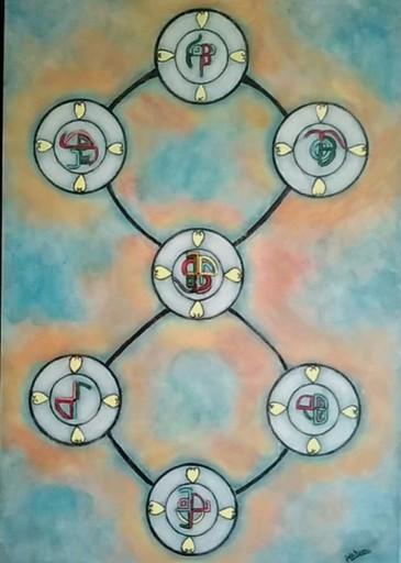 ATCHAMA - Painting - Energie de la sagesse