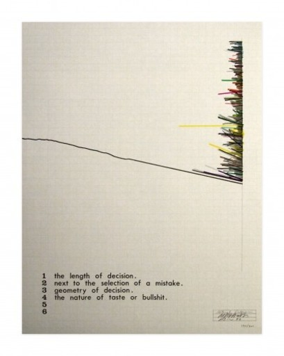 Shusaku ARAKAWA - Druckgrafik-Multiple - Natural History