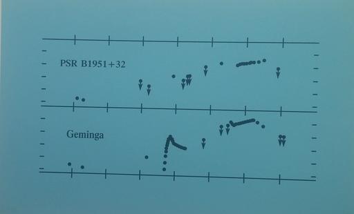 Bernar VENET - Estampe-Multiple - Geminga