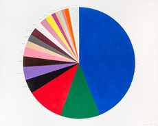 Vitalii  KOMAR & Aleksandr  MELAMID - Painting - What is Your Favorite Color?