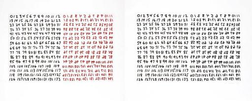 Mel BOCHNER - Print-Multiple - Two untitled prints from the